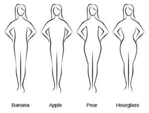 different-types-of-body-shapes1