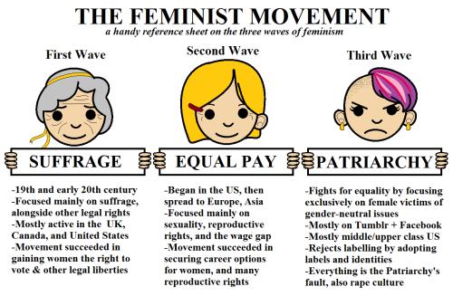 feminism 1